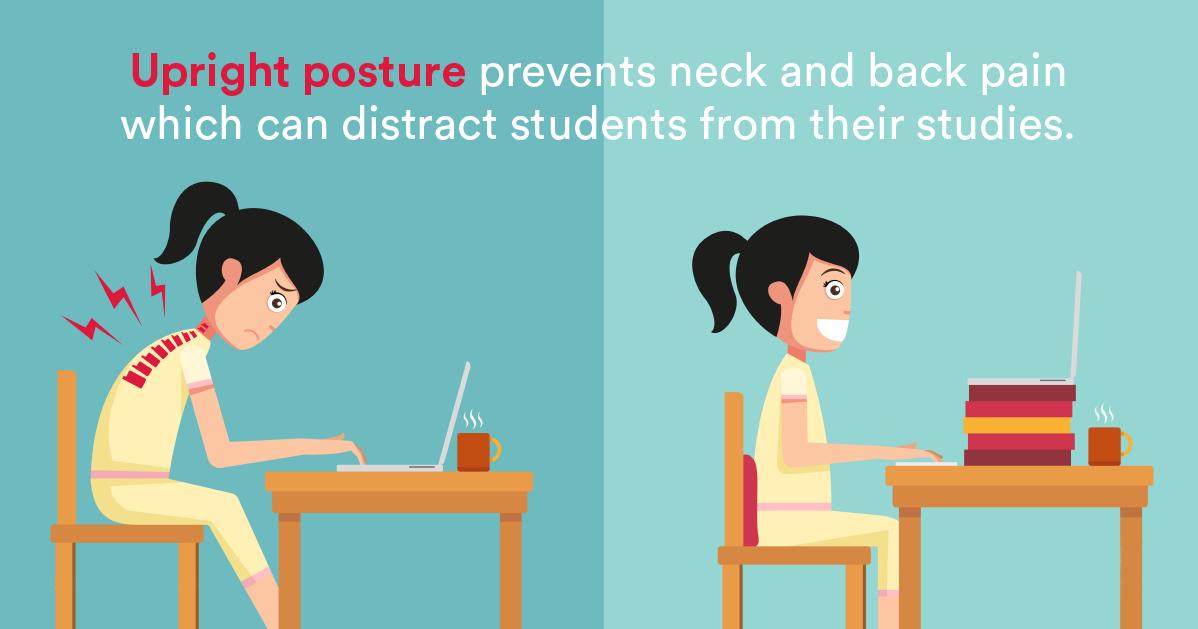 posture2CFC